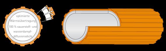 rohr-komp-02-Ro