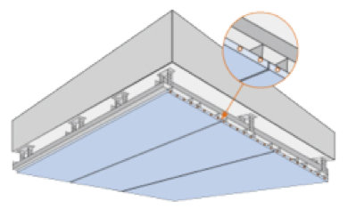 strop